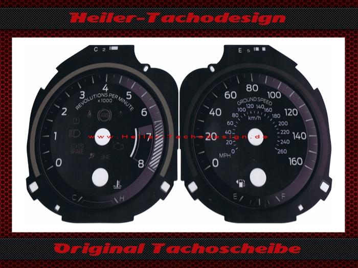dials for conversion of us models ford 94 99. Black Bedroom Furniture Sets. Home Design Ideas